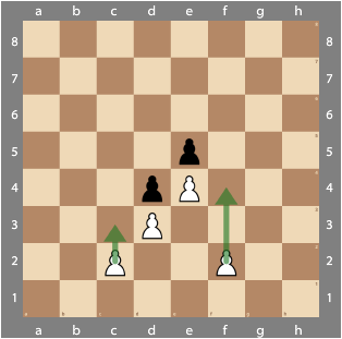 Pawn Break