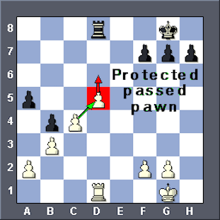 Protected Passed Pawn